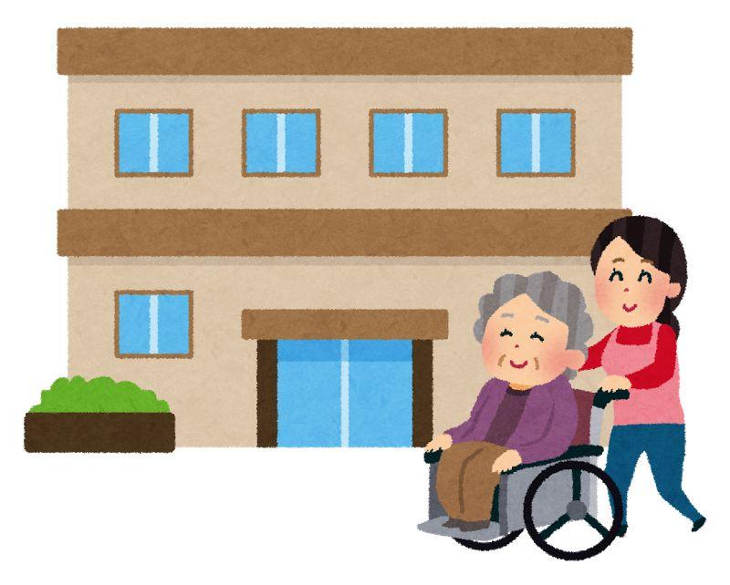 介護保険料の現状